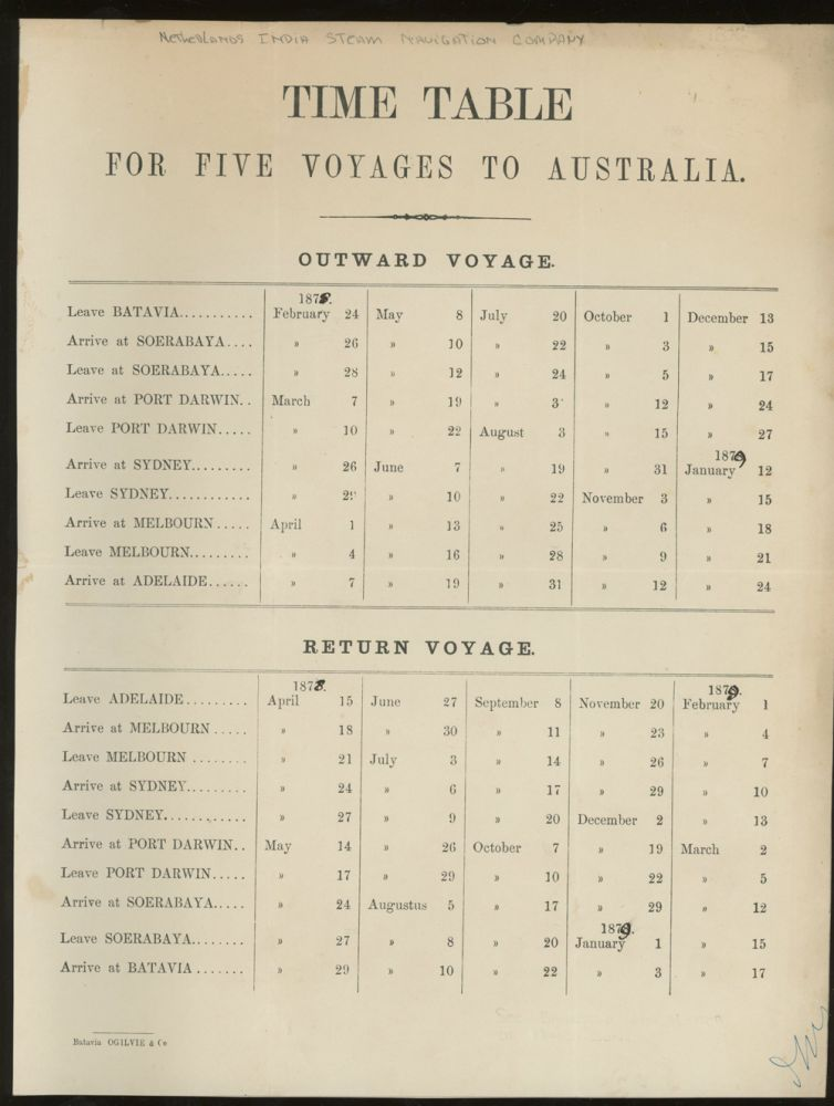 Netherlands India Steam Navigation Company Time Table for Five Voyages to Australia, 1879. Netherlands India Steam Navigation Company.