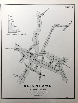 Comprehensive Plan Report, 1957, prepared for the City of Uniontown, Pennsylvania