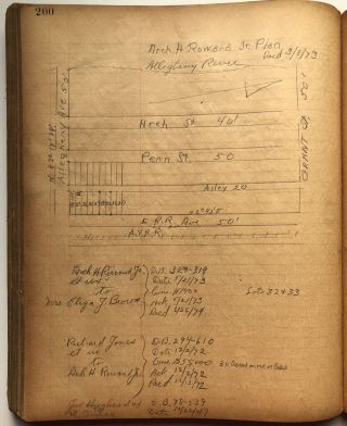1919-1923 large volume of notes on titles, surveys, etc., for properties in Pittsburgh