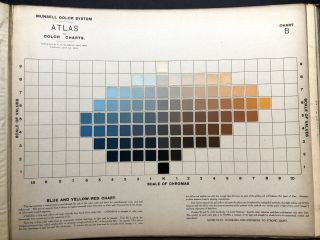 A Color Notation & Atlas of the Munsell Color System